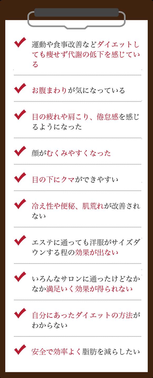 渋谷のエステサロンは痩身専門のアネランスパ【チェック項目1】